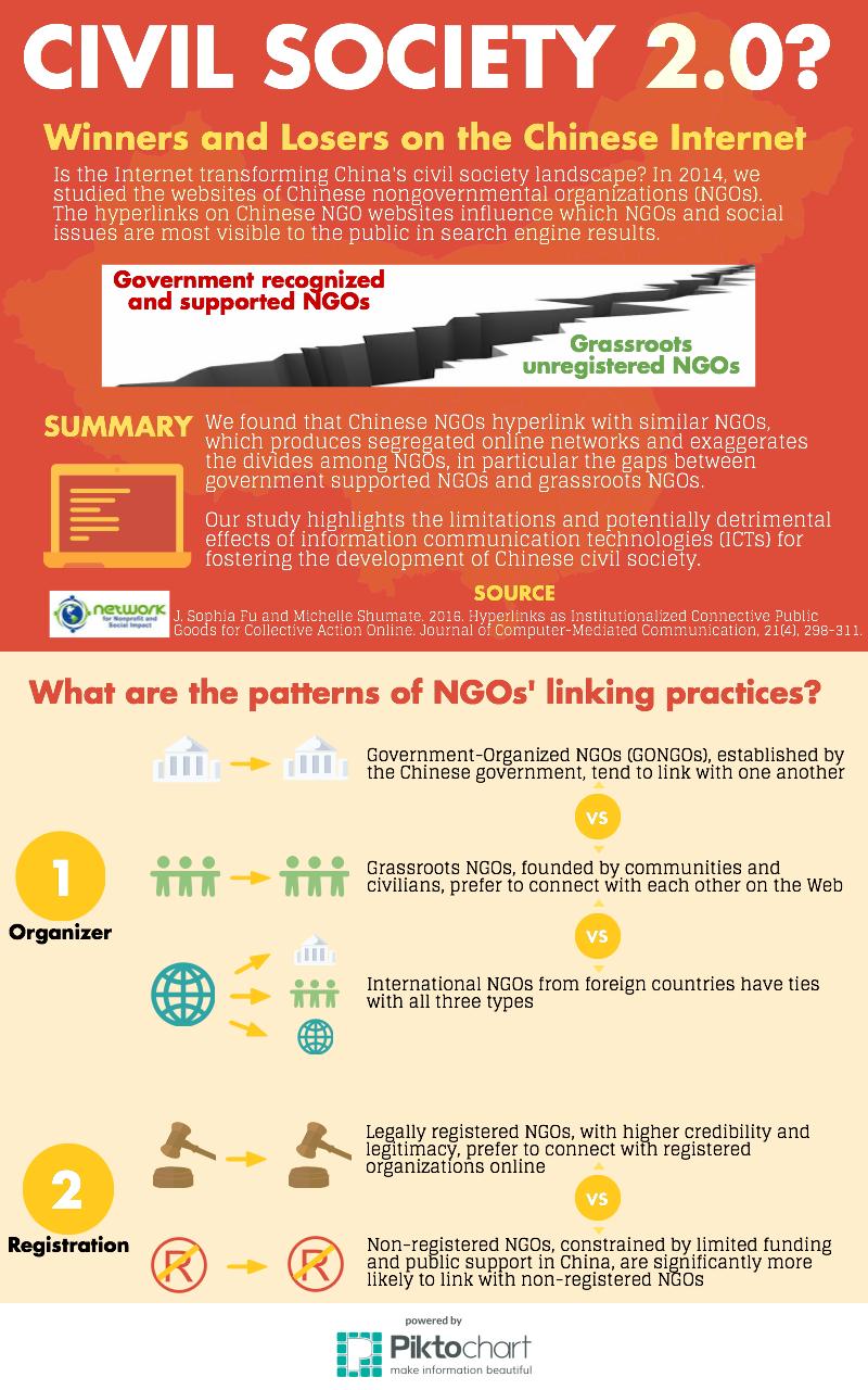 Infographic-for-nnsi-v5-final_Fu.png