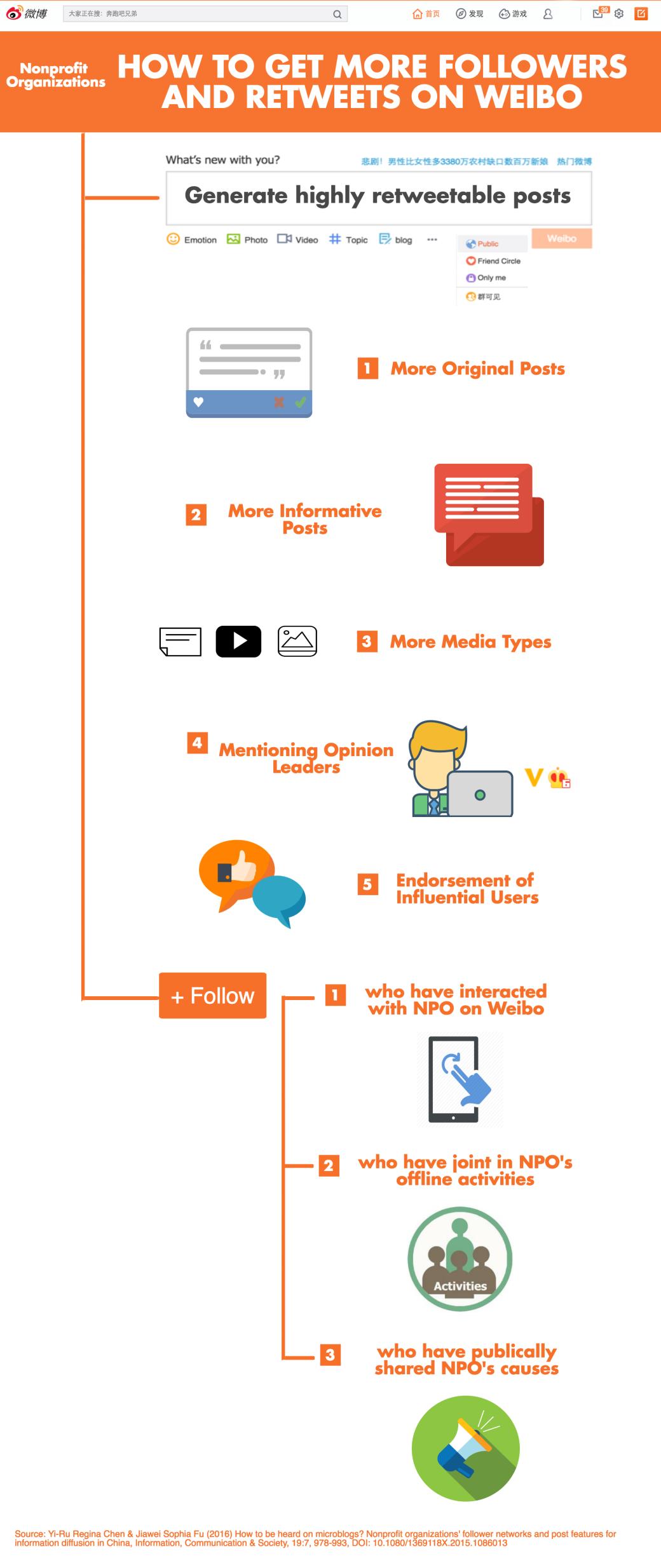 infographic - GAO Siqi Susan.png